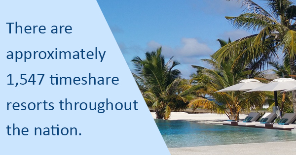 how to rid of a timeshare