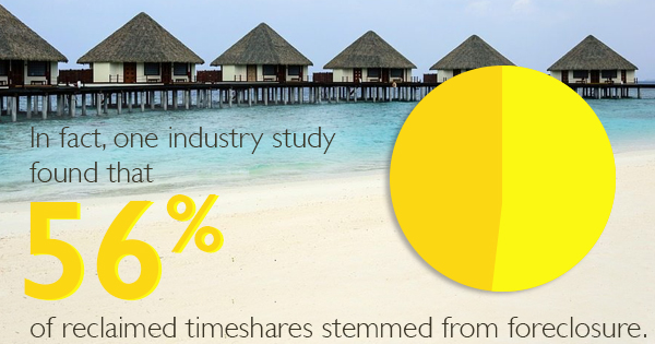 canceling a timeshare